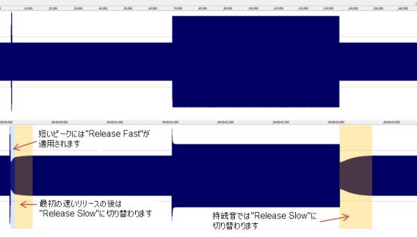 Release example