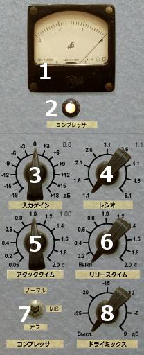 RMS compressor